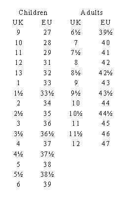 Fitting Chart